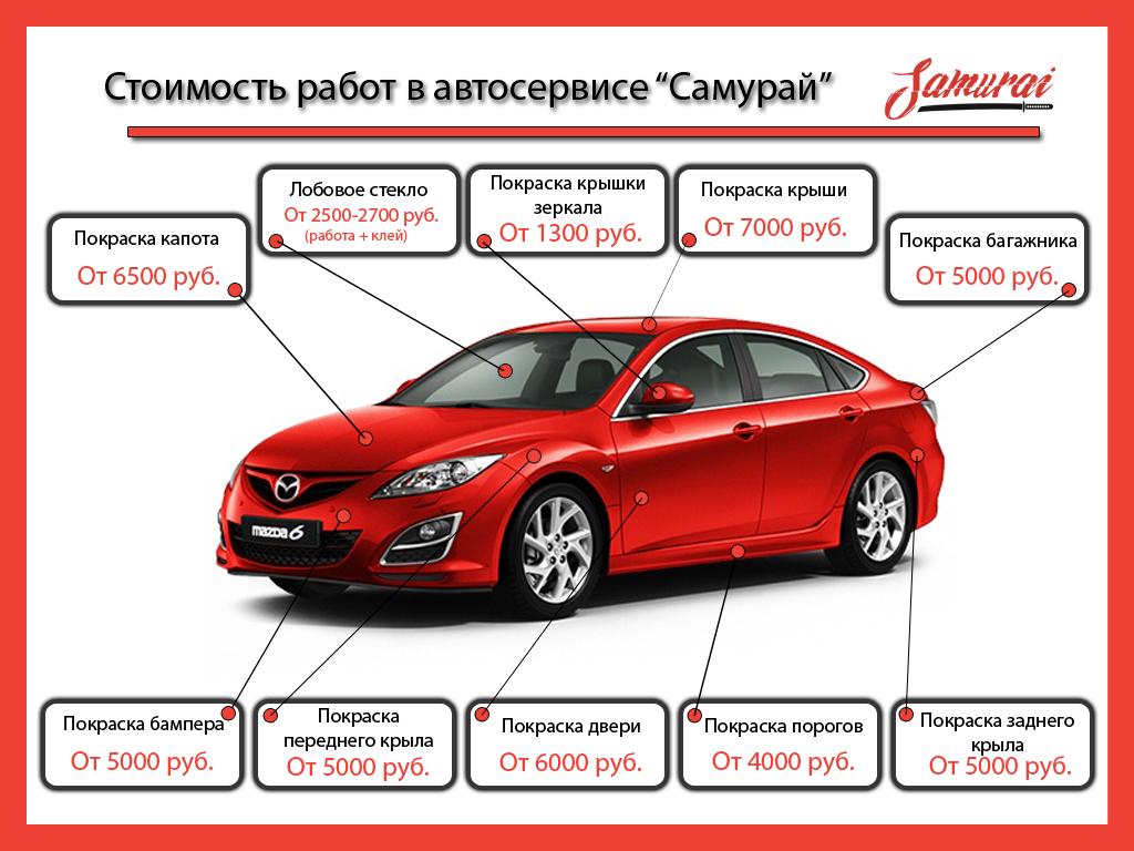 Автосервис кузовного ремонта в Нижнем Новгороде